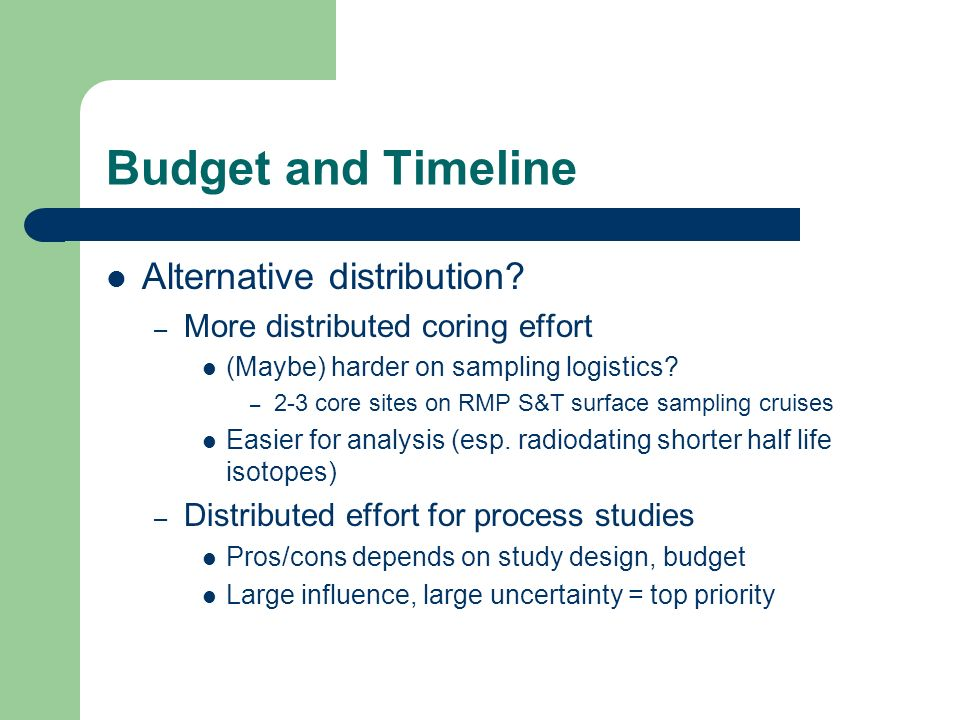 Budget and Timeline Alternative distribution.