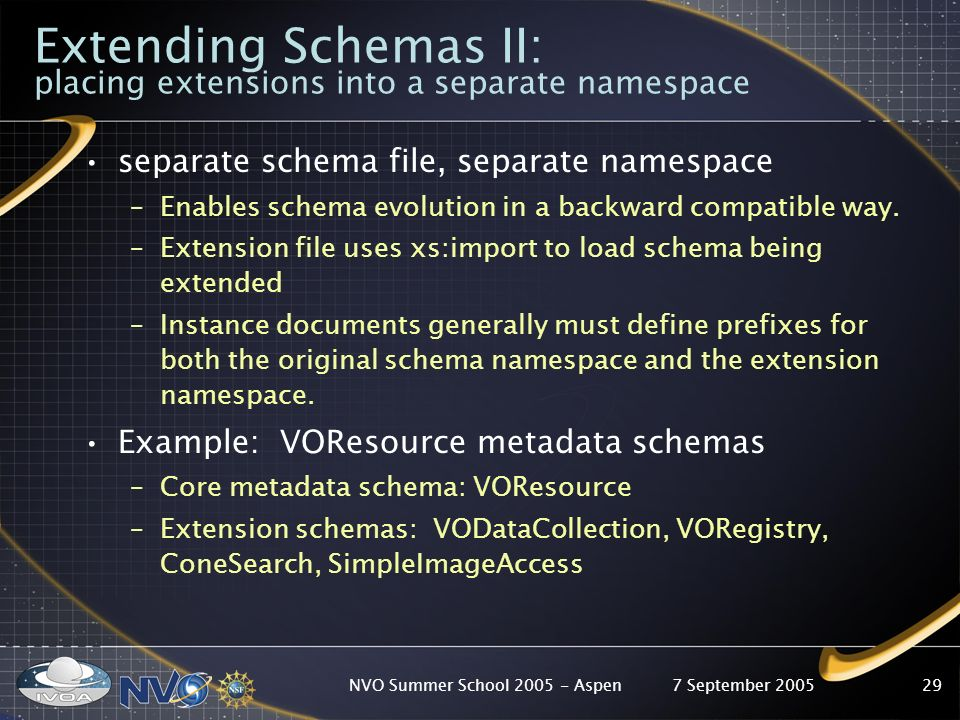 7 September 2005NVO Summer School Aspen29 separate schema file, separate namespace –Enables schema evolution in a backward compatible way.