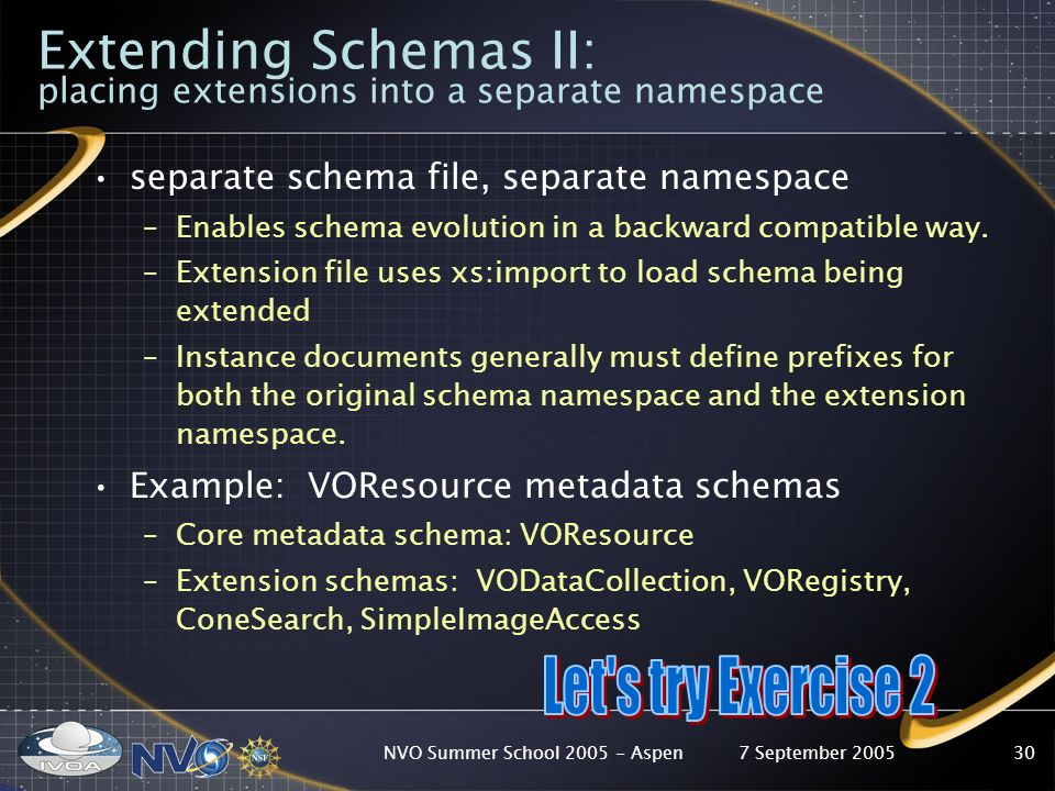 7 September 2005NVO Summer School Aspen30 separate schema file, separate namespace –Enables schema evolution in a backward compatible way.