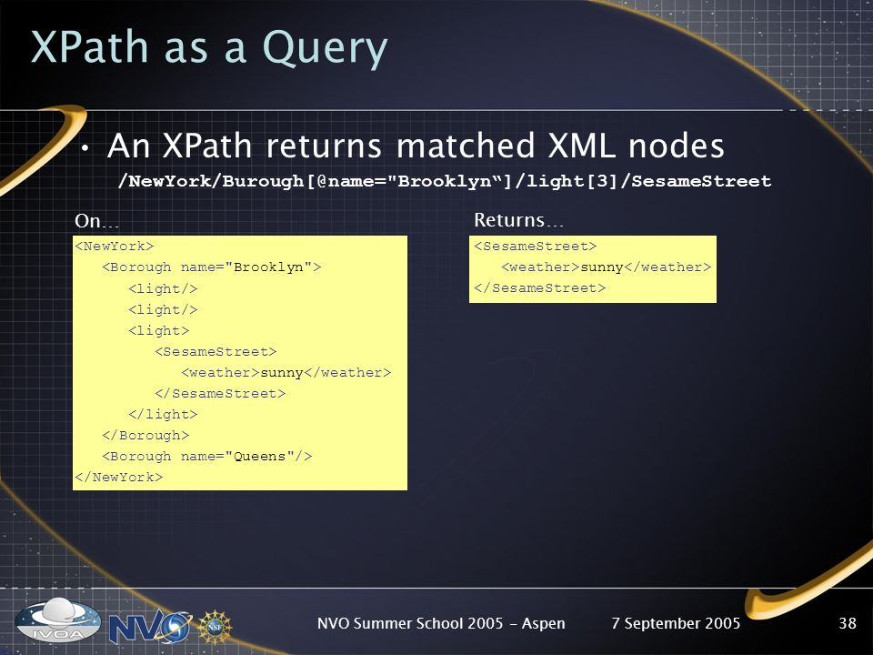 7 September 2005NVO Summer School Aspen38 XPath as a Query An XPath returns matched XML nodes Brooklyn]/light[3]/SesameStreet On… sunny Returns… sunny