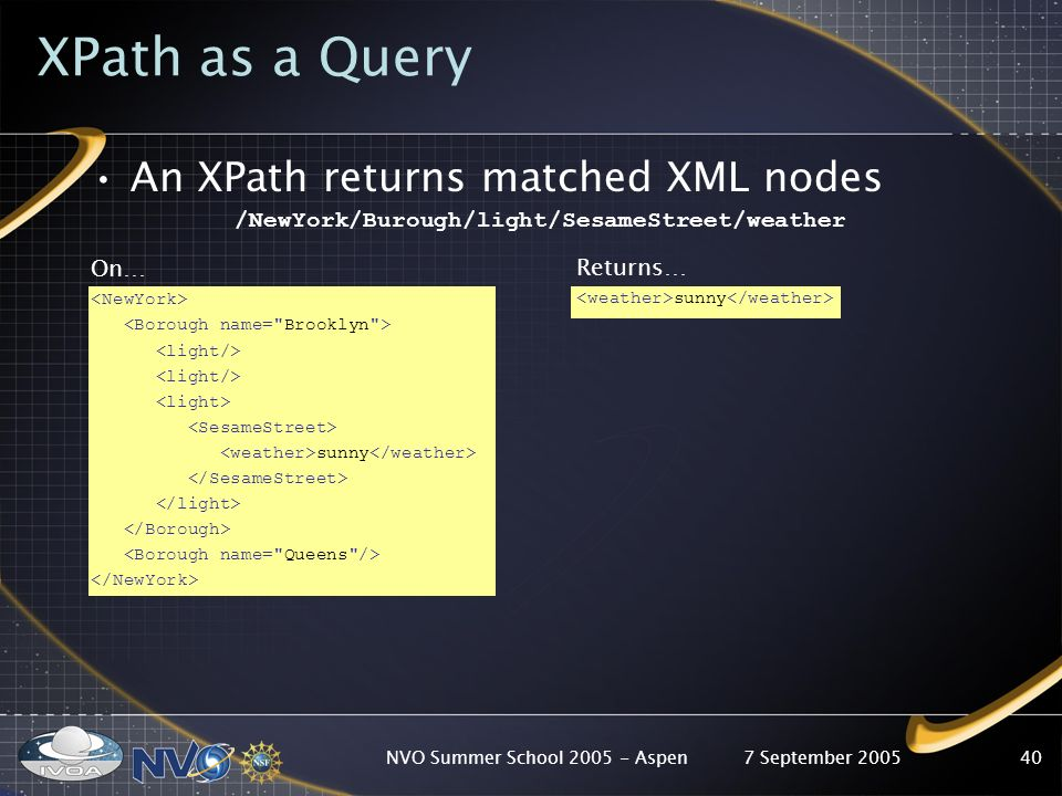 7 September 2005NVO Summer School Aspen40 XPath as a Query An XPath returns matched XML nodes /NewYork/Burough/light/SesameStreet/weather On… sunny Returns… sunny