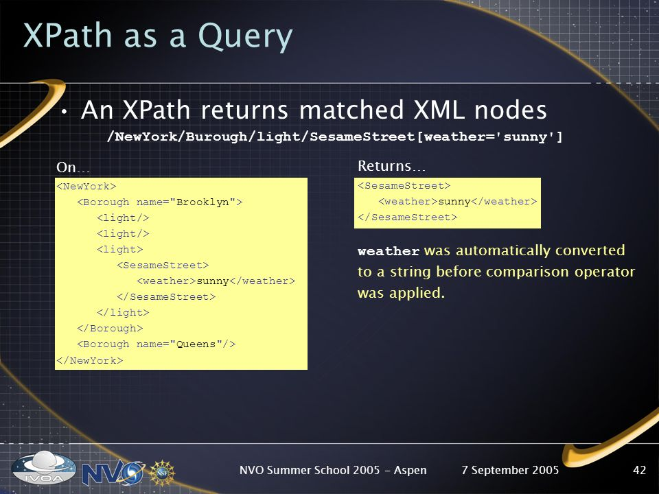 7 September 2005NVO Summer School Aspen42 XPath as a Query An XPath returns matched XML nodes /NewYork/Burough/light/SesameStreet[weather= sunny ] On… sunny Returns… sunny weather was automatically converted to a string before comparison operator was applied.