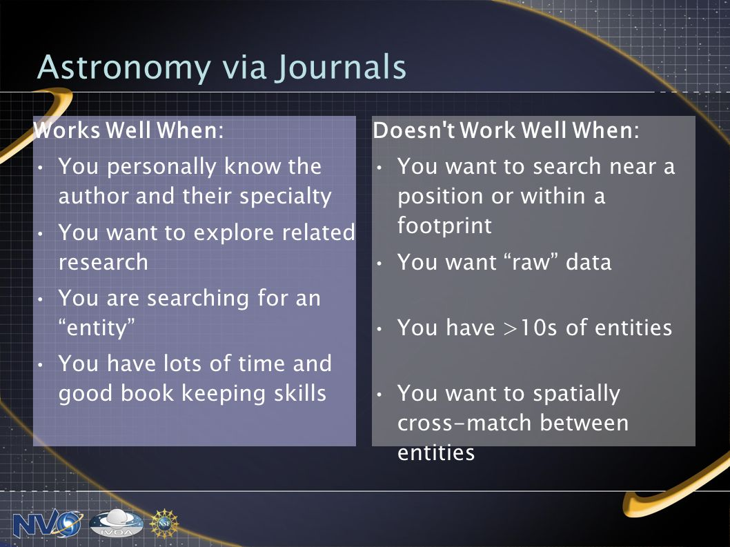 Astronomy via Journals Works Well When: You personally know the author and their specialty You want to explore related research You are searching for an entity You have lots of time and good book keeping skills Doesn t Work Well When: You want to search near a position or within a footprint You want raw data You have >10s of entities You want to spatially cross-match between entities