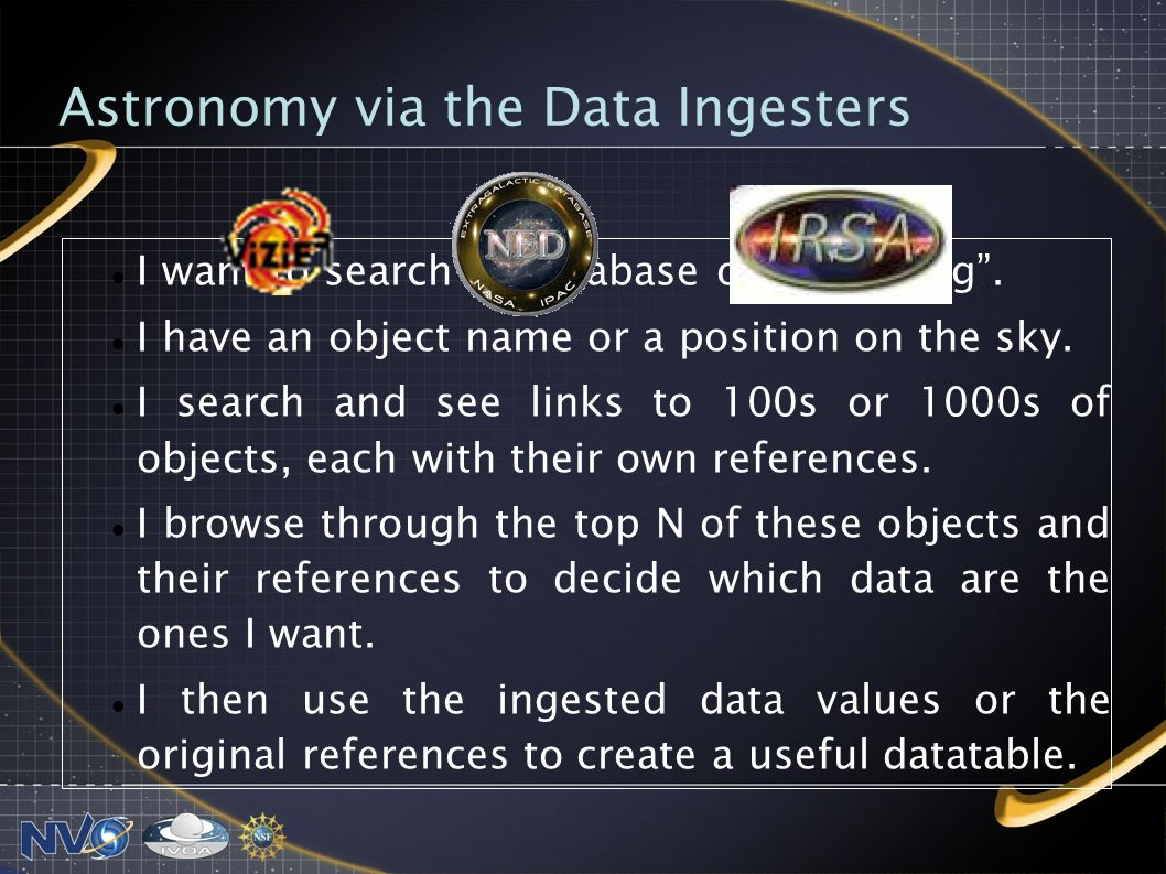 Astronomy via the Data Ingesters I want to search a Database of Everything.
