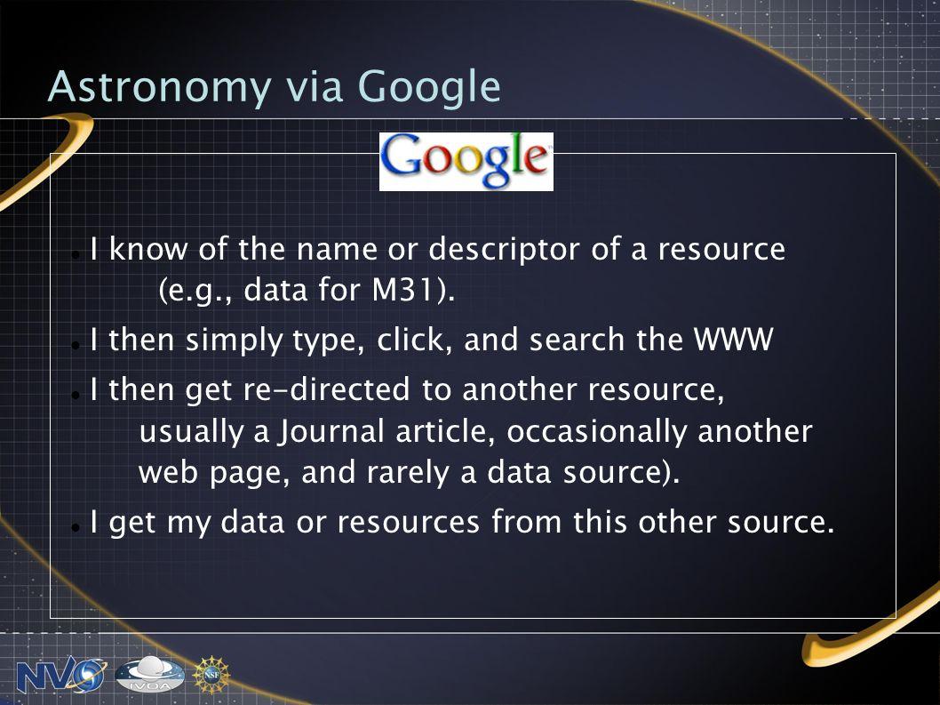Astronomy via Google I know of the name or descriptor of a resource (e.g., data for M31).