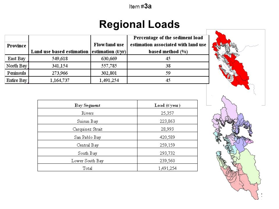 12 Regional Loads Item # 3a