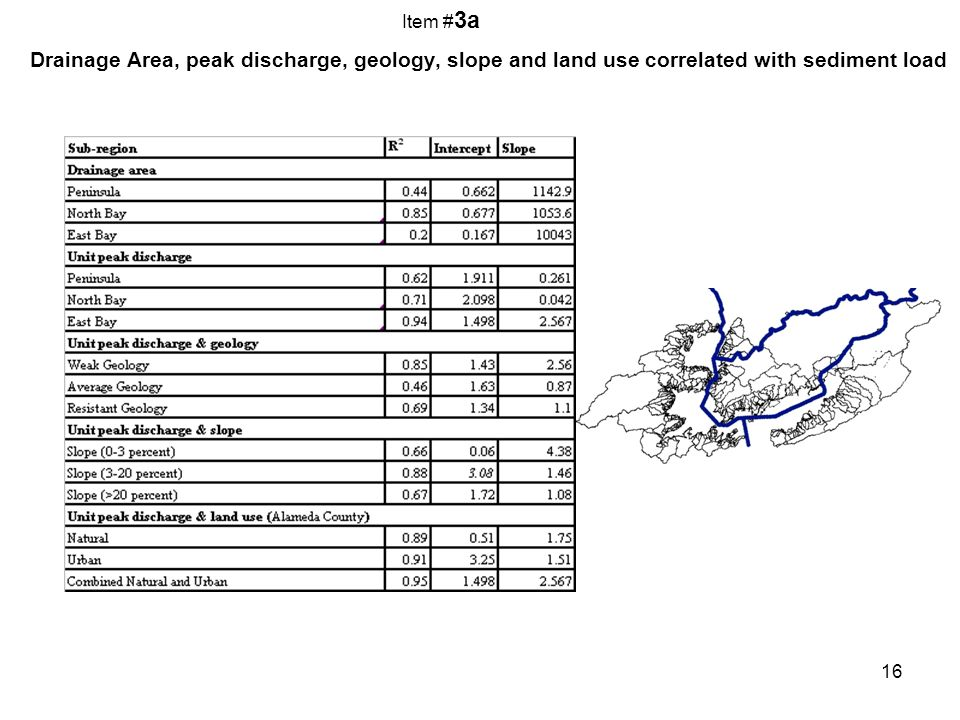 16 Drainage Area, peak discharge, geology, slope and land use correlated with sediment load Item # 3a