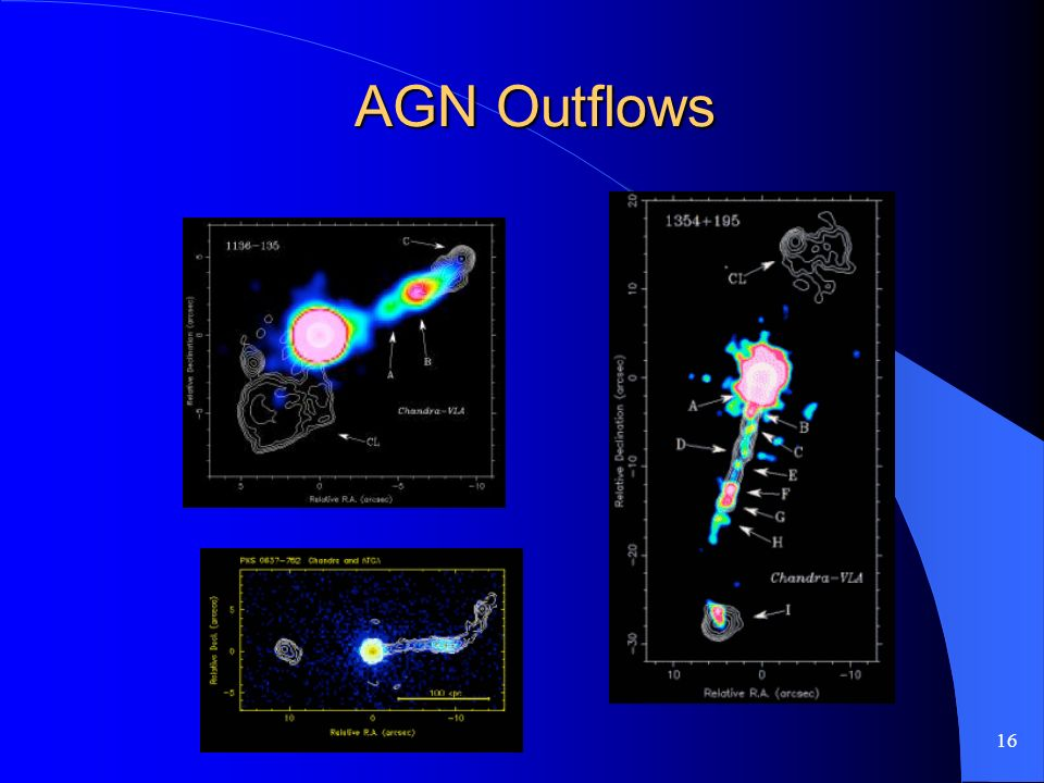 16 AGN Outflows