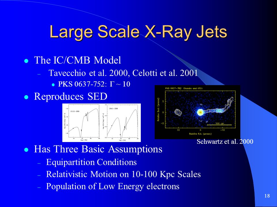 18 Large Scale X-Ray Jets The IC/CMB Model – Tavecchio et al. 2000, Celotti et al. 2001 PKS 0637-752: Γ ~ 10 Reproduces SED Has Three Basic Assumption