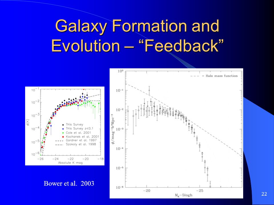 22 Galaxy Formation and Evolution – Feedback Bower et al. 2003