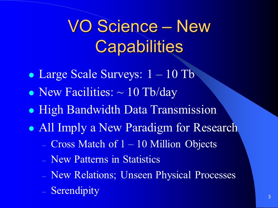 3 VO Science – New Capabilities Large Scale Surveys: 1 – 10 Tb New Facilities: ~ 10 Tb/day High Bandwidth Data Transmission All Imply a New Paradigm for Research – Cross Match of 1 – 10 Million Objects – New Patterns in Statistics – New Relations; Unseen Physical Processes – Serendipity