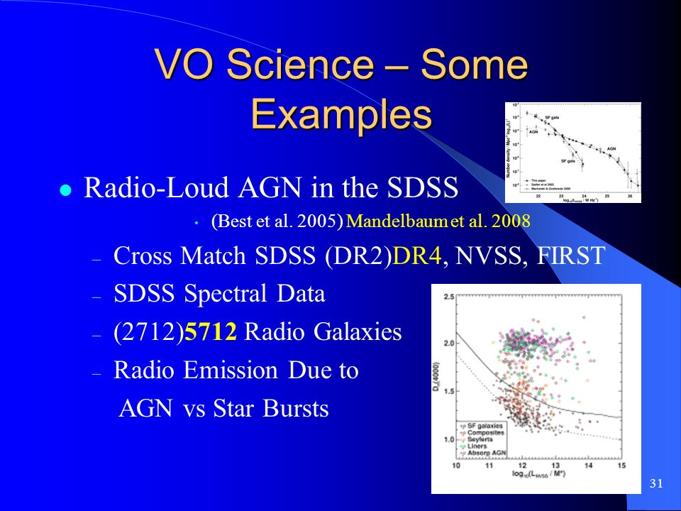 31 VO Science – Some Examples Radio-Loud AGN in the SDSS (Best et al. 2005) Mandelbaum et al. 2008 – Cross Match SDSS (DR2)DR4, NVSS, FIRST – SDSS Spe