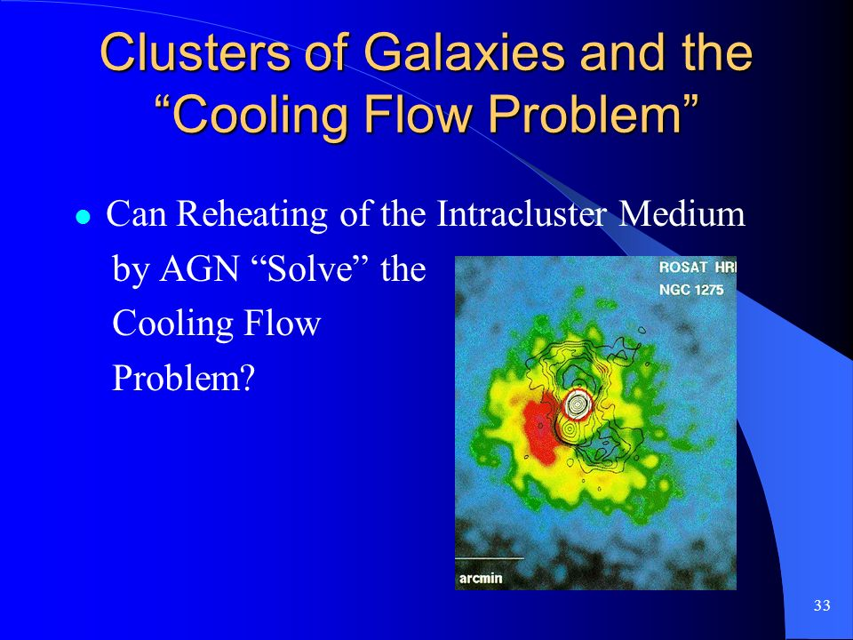 33 Clusters of Galaxies and the Cooling Flow Problem Can Reheating of the Intracluster Medium by AGN Solve the Cooling Flow Problem?