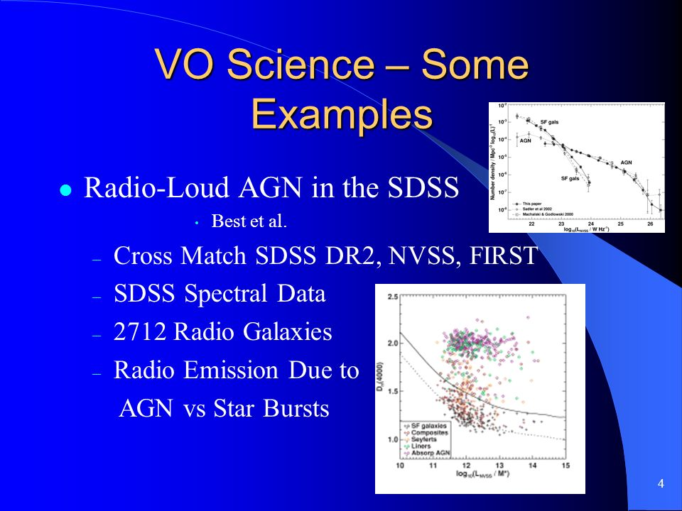 4 VO Science – Some Examples Radio-Loud AGN in the SDSS Best et al. – Cross Match SDSS DR2, NVSS, FIRST – SDSS Spectral Data – 2712 Radio Galaxies – R