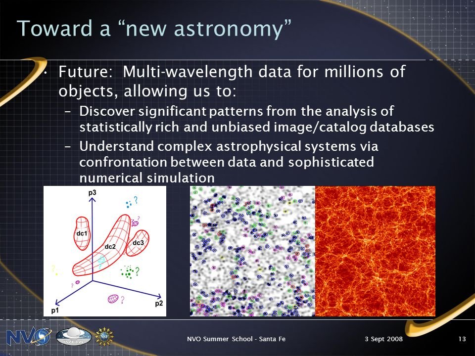 3 Sept 2008NVO Summer School - Santa Fe13 Toward a new astronomy Future: Multi-wavelength data for millions of objects, allowing us to: –Discover significant patterns from the analysis of statistically rich and unbiased image/catalog databases –Understand complex astrophysical systems via confrontation between data and sophisticated numerical simulation