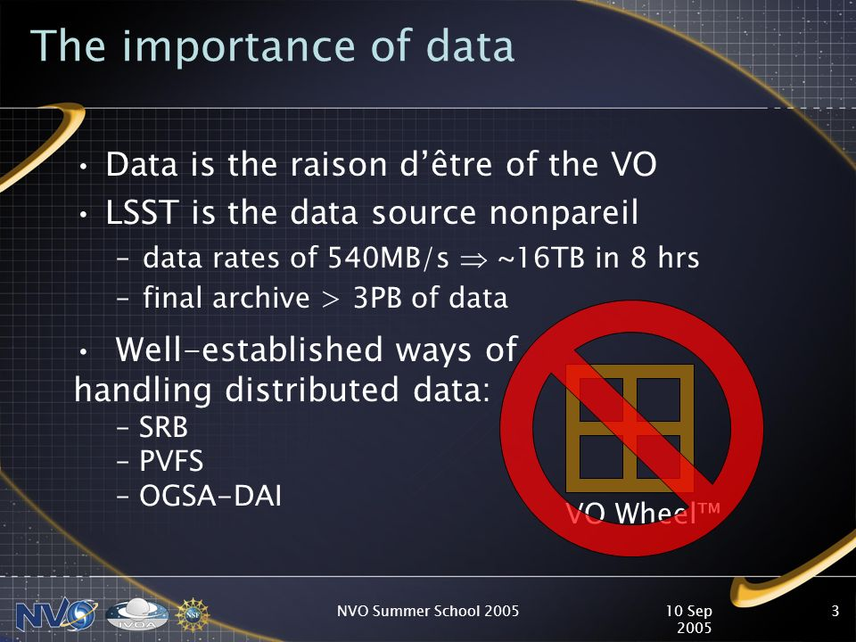 10 Sep 2005 NVO Summer School 20053 The importance of data Data is the raison dêtre of the VO LSST is the data source nonpareil –data rates of 540MB/s ~16TB in 8 hrs –final archive > 3PB of data VO Wheel Well-established ways of handling distributed data: – SRB – PVFS – OGSA-DAI
