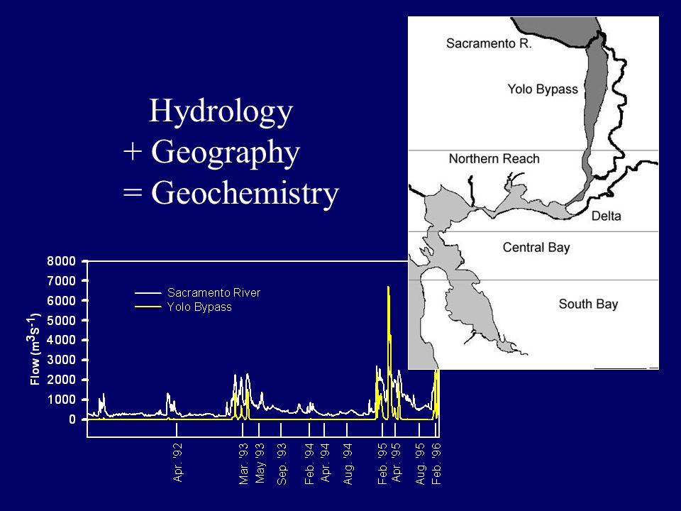Hydrology + Geography = Geochemistry