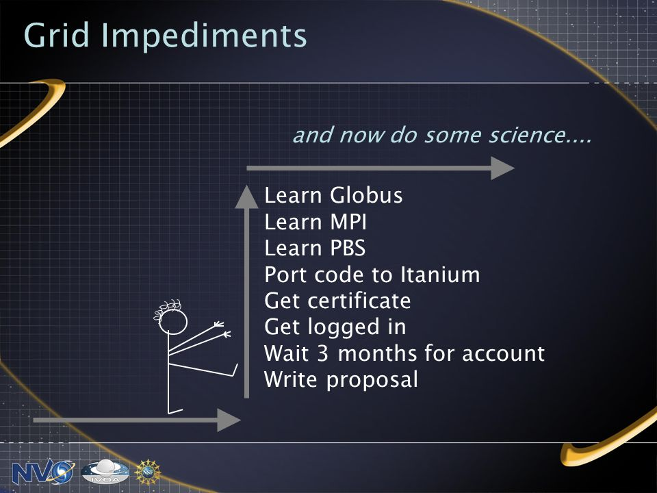 Grid Impediments Learn Globus Learn MPI Learn PBS Port code to Itanium Get certificate Get logged in Wait 3 months for account Write proposal and now do some science....