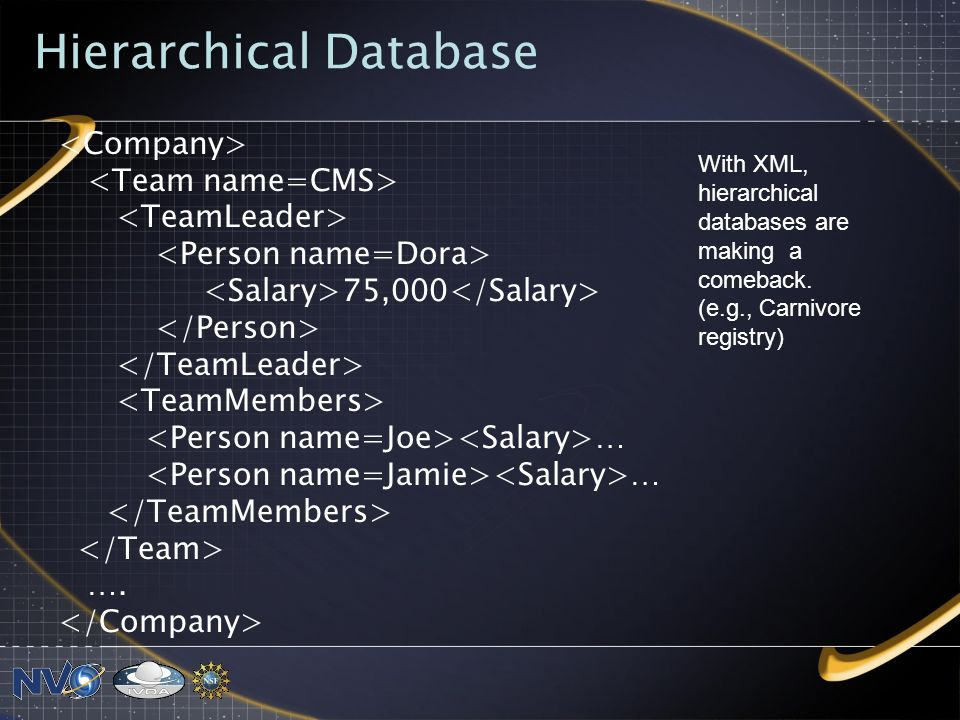Hierarchical Database 75,000 … …. With XML, hierarchical databases are making a comeback.