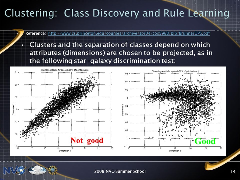 2008 NVO Summer School Clustering: Class Discovery and Rule Learning Clusters and the separation of classes depend on which attributes (dimensions) ar