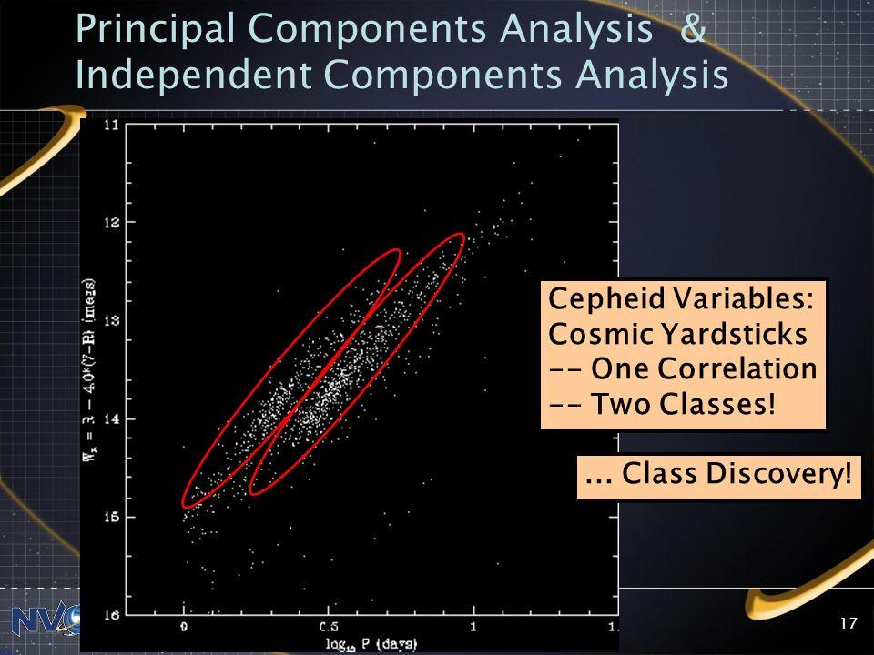 2008 NVO Summer School17 Principal Components Analysis & Independent Components Analysis Cepheid Variables: Cosmic Yardsticks -- One Correlation -- Tw