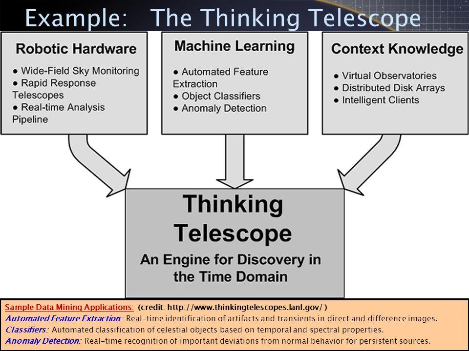 2008 NVO Summer School20 Example: The Thinking Telescope Sample Data Mining Applications: (credit: http://www.thinkingtelescopes.lanl.gov/ ) Automated