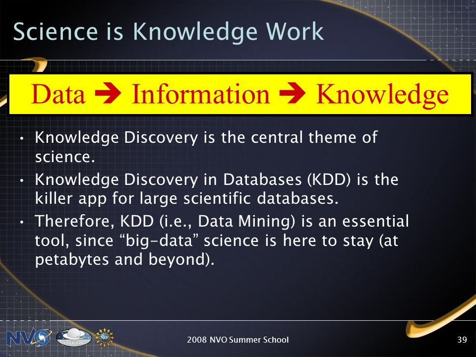 2008 NVO Summer School39 Science is Knowledge Work Knowledge Discovery is the central theme of science. Knowledge Discovery in Databases (KDD) is the