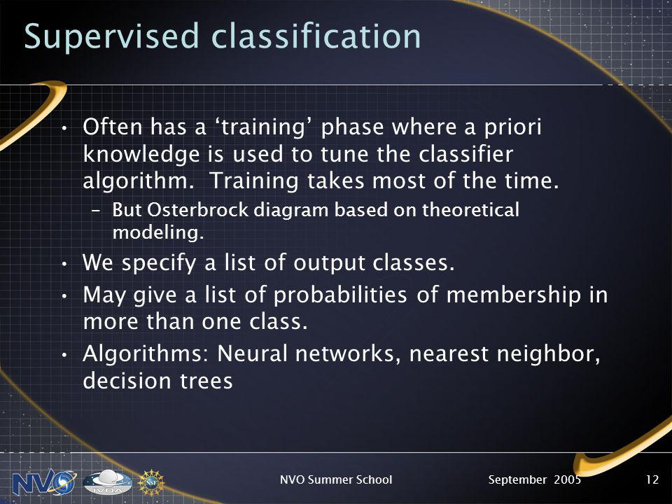 September 2005NVO Summer School12 Supervised classification Often has a training phase where a priori knowledge is used to tune the classifier algorithm.