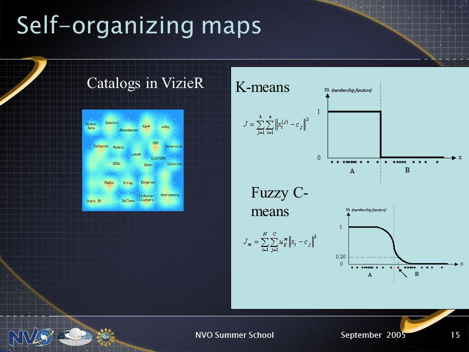 September 2005NVO Summer School15 Self-organizing maps Catalogs in VizieR K-means Fuzzy C- means