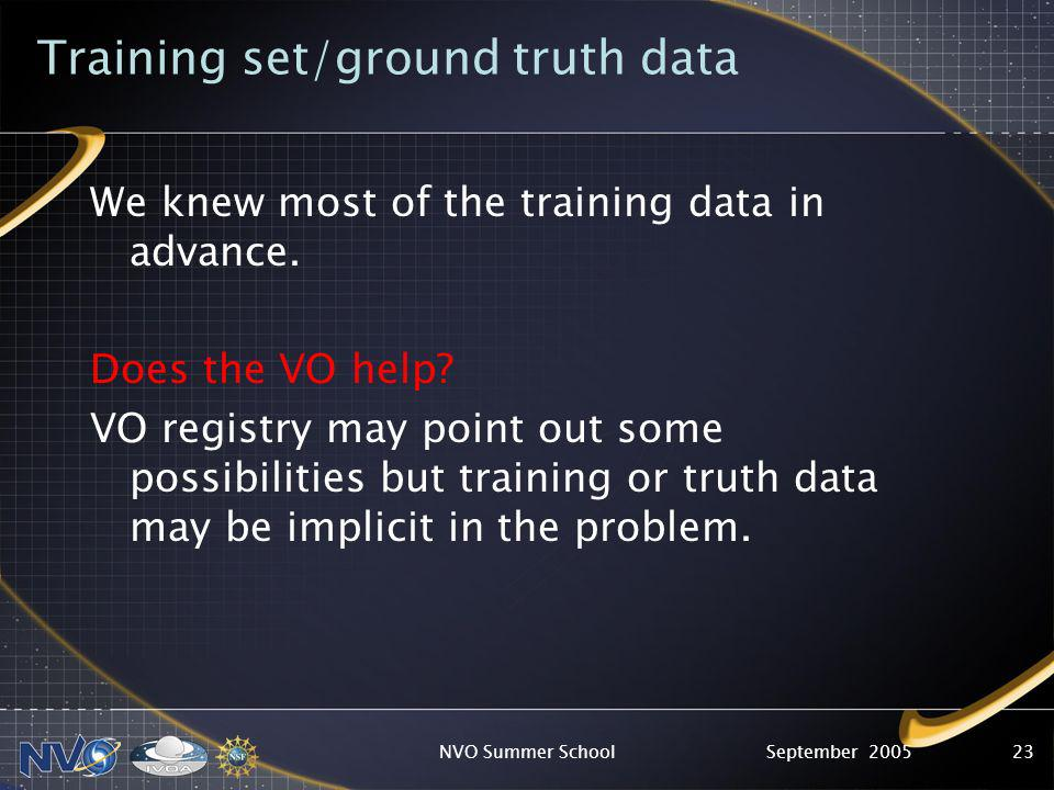 September 2005NVO Summer School23 Training set/ground truth data We knew most of the training data in advance.