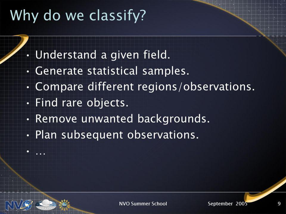 September 2005NVO Summer School30 Science Probalistic classifications of all ROSAT X-ray sources: McGlynn, et.