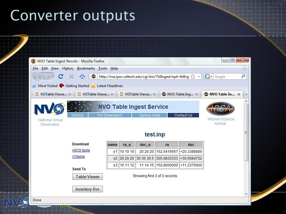 Converter outputs