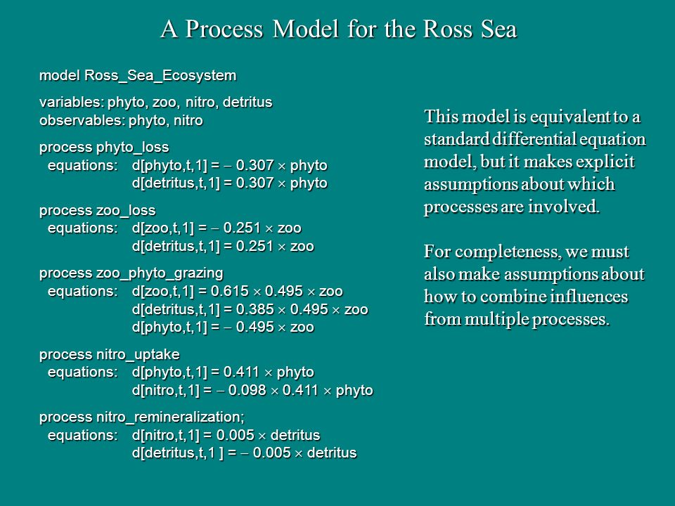 A Process Model for the Ross Sea model Ross_Sea_Ecosystem variables: phyto, zoo, nitro, detritus observables: phyto, nitro process phyto_loss equation