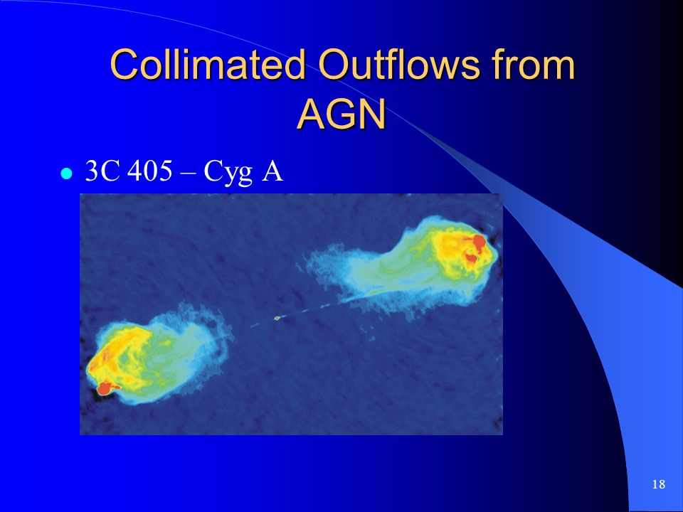 18 Collimated Outflows from AGN 3C 405 – Cyg A