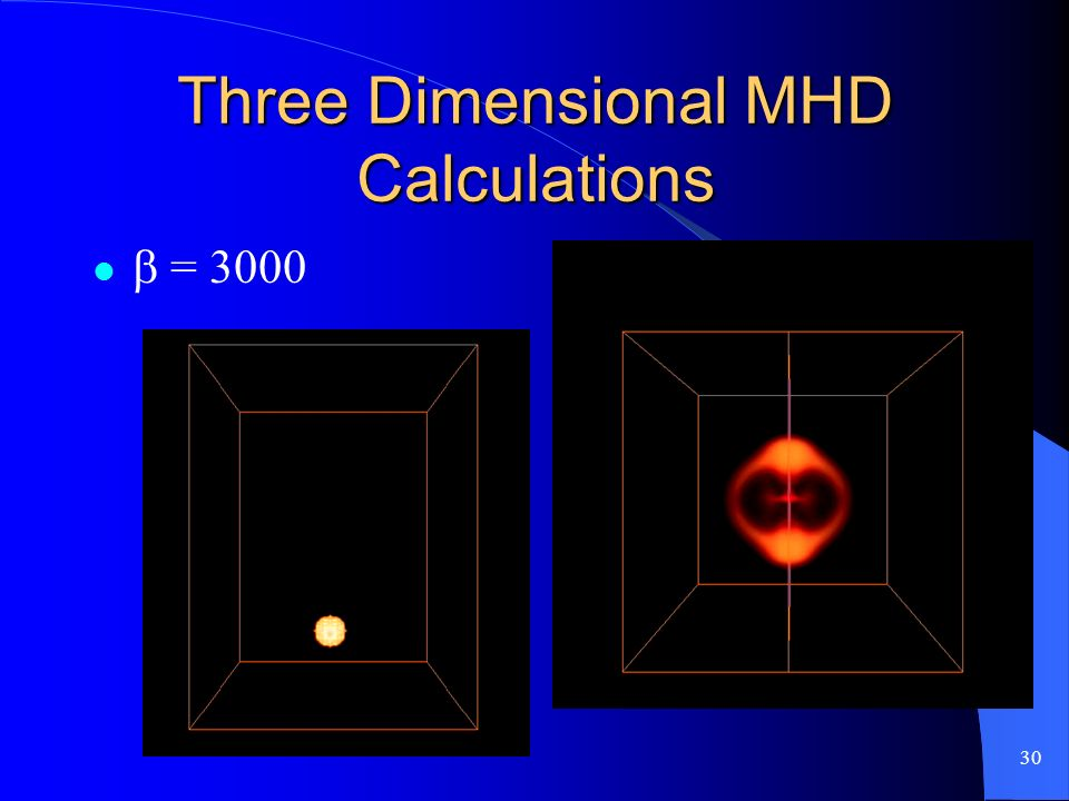 30 Three Dimensional MHD Calculations = 3000