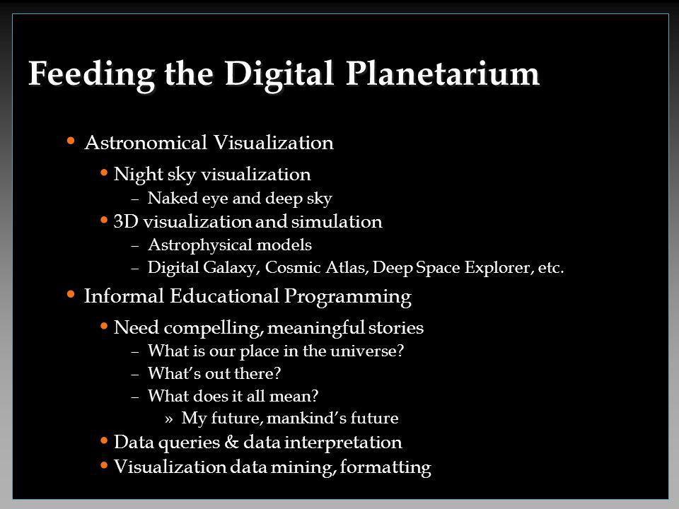 Astronomical Visualization Night sky visualization –Naked eye and deep sky 3D visualization and simulation –Astrophysical models –Digital Galaxy, Cosmic Atlas, Deep Space Explorer, etc.
