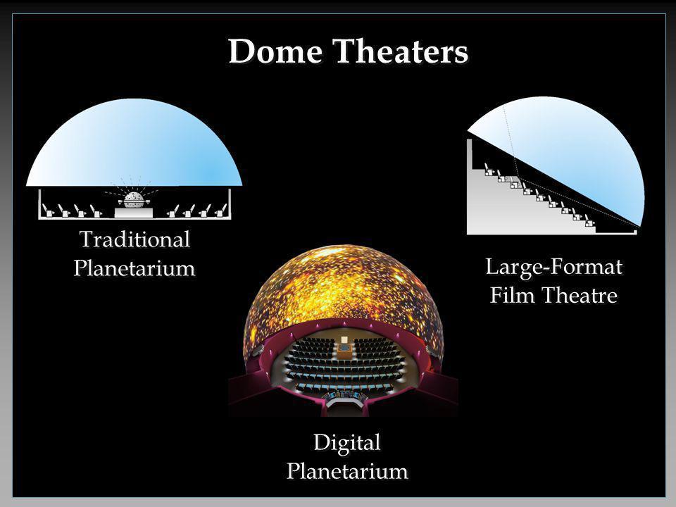 Large-Format Film Theatre Traditional Planetarium Digital Planetarium Dome Theaters