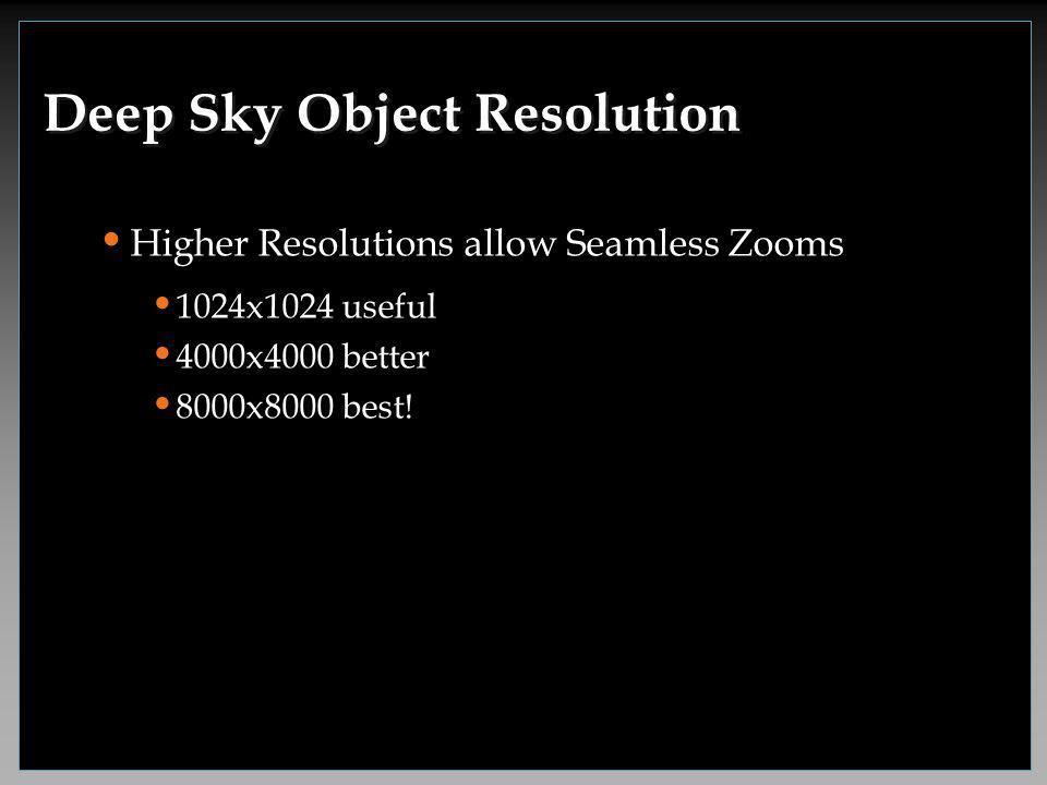 Higher Resolutions allow Seamless Zooms 1024x1024 useful 4000x4000 better 8000x8000 best.