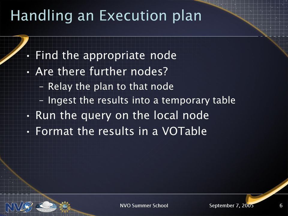 September 7, 2005NVO Summer School6 Handling an Execution plan Find the appropriate node Are there further nodes.