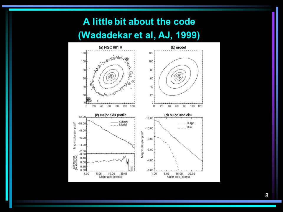 8 A little bit about the code (Wadadekar et al, AJ, 1999)