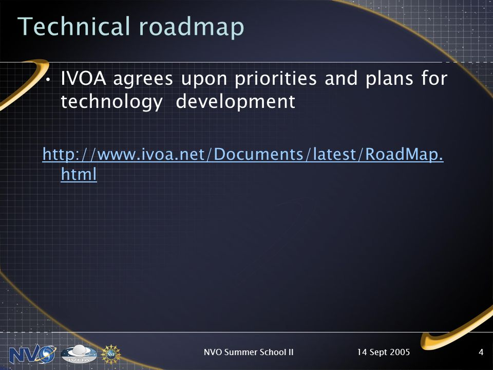 14 Sept 2005NVO Summer School II4 Technical roadmap IVOA agrees upon priorities and plans for technology development http://www.ivoa.net/Documents/latest/RoadMap.
