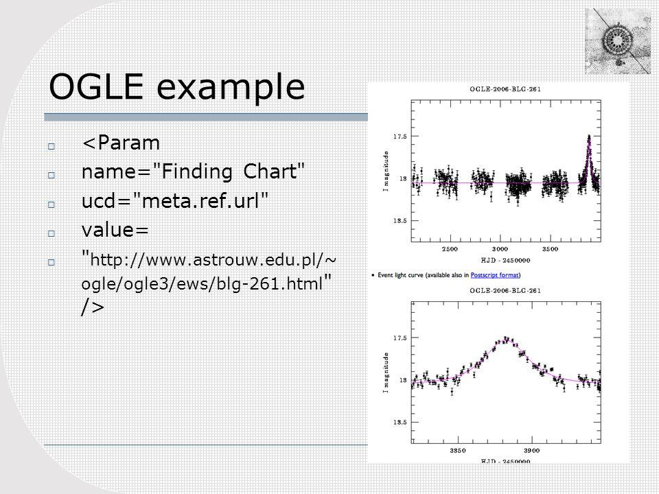 OGLE example <Param name= Finding Chart ucd= meta.ref.url value= http://www.astrouw.edu.pl/~ ogle/ogle3/ews/blg-261.html />