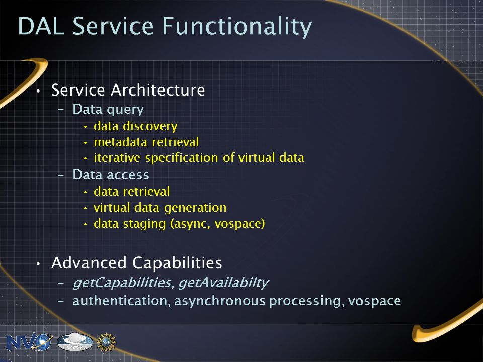 DAL Service Functionality Service Architecture –Data query data discovery metadata retrieval iterative specification of virtual data –Data access data retrieval virtual data generation data staging (async, vospace) Advanced Capabilities –getCapabilities, getAvailabilty –authentication, asynchronous processing, vospace