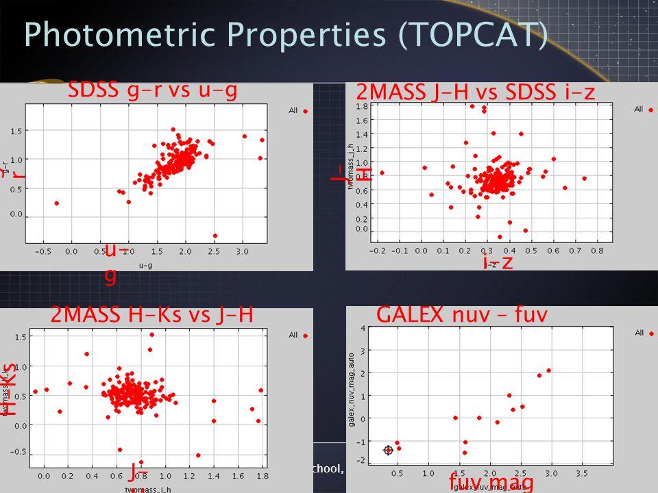 2005-09-14NVO Summer School, Aspen, Colorado1 Photometric Properties (TOPCAT) SDSS g-r vs u-g 2MASS H-Ks vs J-H 2MASS J-H vs SDSS i-z GALEX nuv – fuv