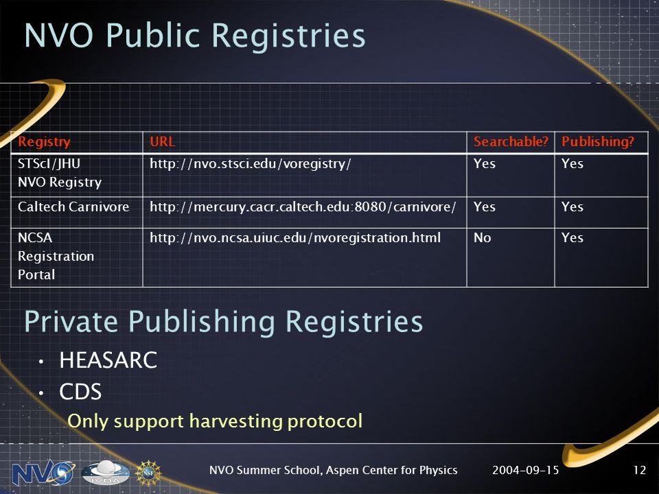 2004-09-15NVO Summer School, Aspen Center for Physics12 NVO Public Registries RegistryURLSearchable?Publishing? STScI/JHU NVO Registry http://nvo.stsc