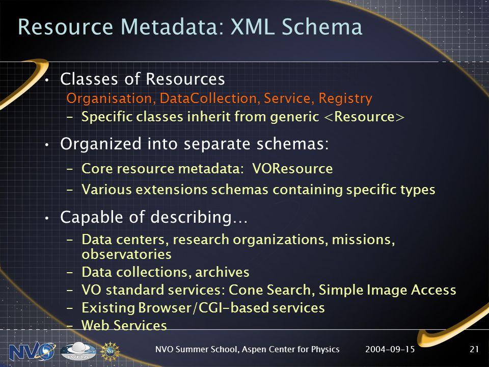 2004-09-15NVO Summer School, Aspen Center for Physics21 Resource Metadata: XML Schema Classes of Resources Organisation, DataCollection, Service, Regi