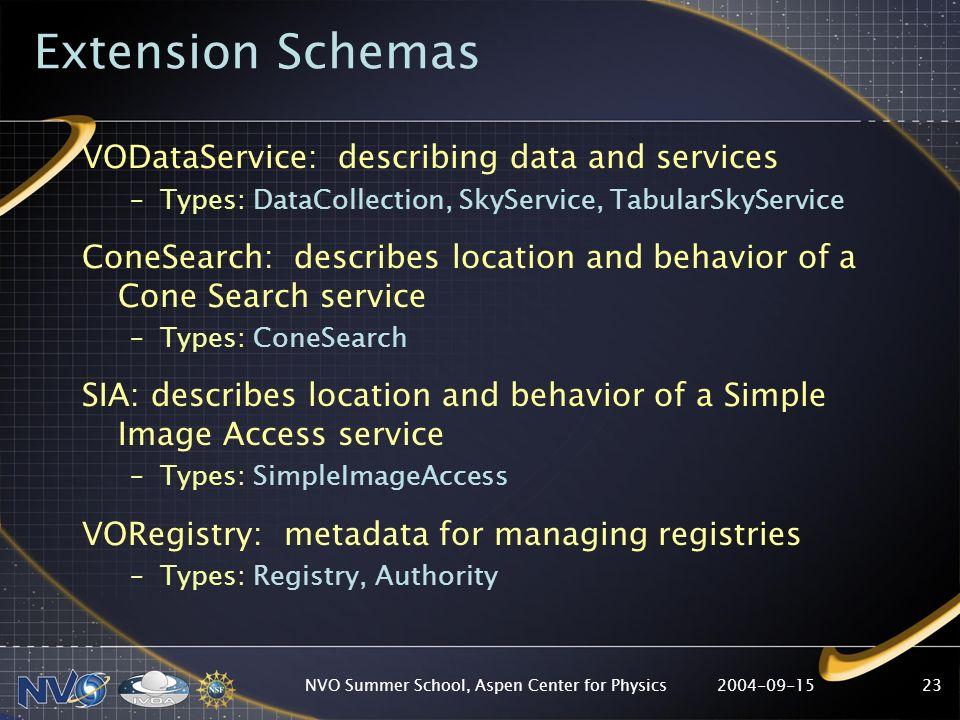 2004-09-15NVO Summer School, Aspen Center for Physics23 Extension Schemas VODataService: describing data and services –Types: DataCollection, SkyServi