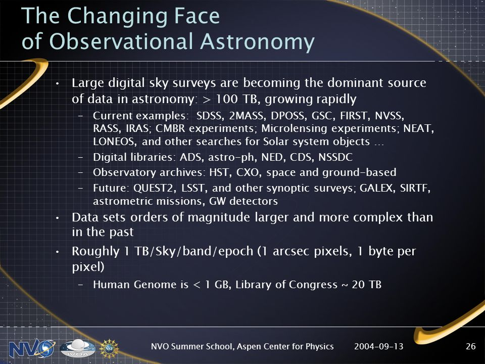 2004-09-13NVO Summer School, Aspen Center for Physics26 The Changing Face of Observational Astronomy Large digital sky surveys are becoming the dominant source of data in astronomy: > 100 TB, growing rapidly –Current examples: SDSS, 2MASS, DPOSS, GSC, FIRST, NVSS, RASS, IRAS; CMBR experiments; Microlensing experiments; NEAT, LONEOS, and other searches for Solar system objects … –Digital libraries: ADS, astro-ph, NED, CDS, NSSDC –Observatory archives: HST, CXO, space and ground-based –Future: QUEST2, LSST, and other synoptic surveys; GALEX, SIRTF, astrometric missions, GW detectors Data sets orders of magnitude larger and more complex than in the past Roughly 1 TB/Sky/band/epoch (1 arcsec pixels, 1 byte per pixel) –Human Genome is < 1 GB, Library of Congress ~ 20 TB