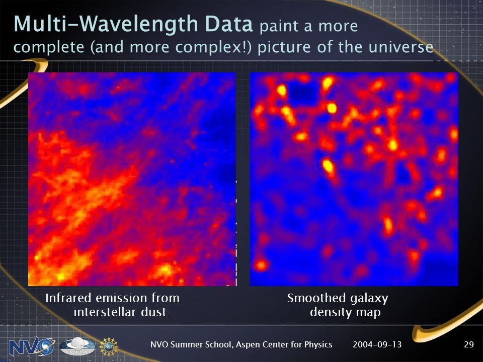 2004-09-13NVO Summer School, Aspen Center for Physics29 Multi-Wavelength Data paint a more complete (and more complex!) picture of the universe Infrared emission from interstellar dust Smoothed galaxy density map