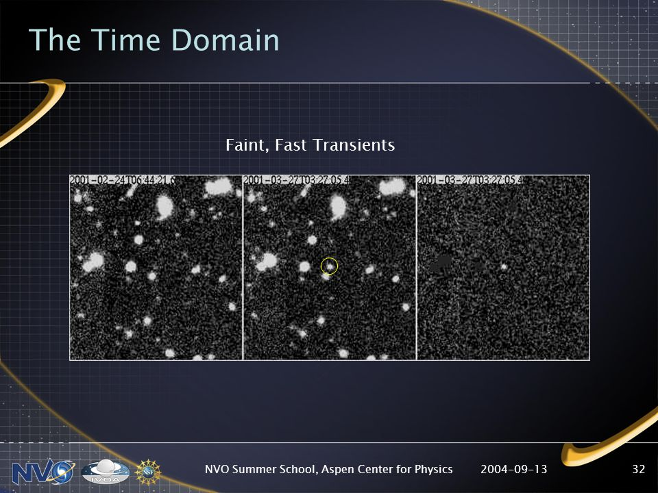 2004-09-13NVO Summer School, Aspen Center for Physics32 Faint, Fast Transients The Time Domain